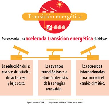 transición energética 1.jpg