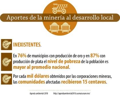 minería 2.jpg
